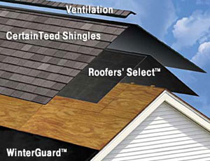 The Certainteed Integrity Roof System The Houston Roofer