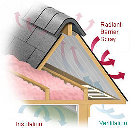 Radiant Barriers The Houston Roofer Blog In Houston Tx